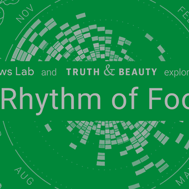 """Google News Lab and Truth & Beauty investigate the Rhythm of Food. What can we learn about f..."