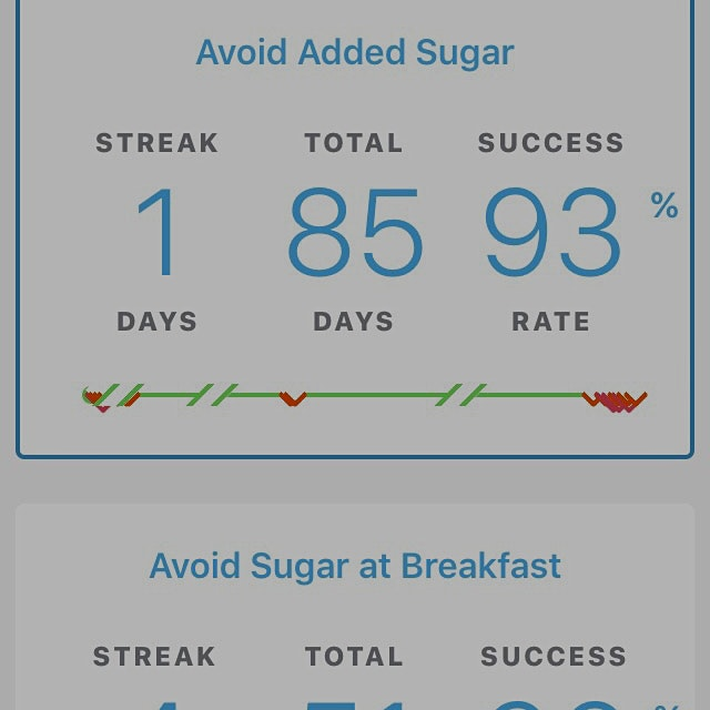 Done with the Refresher of ' No added Sugar Challenge ' Here's what I've learnt : • plan your che...